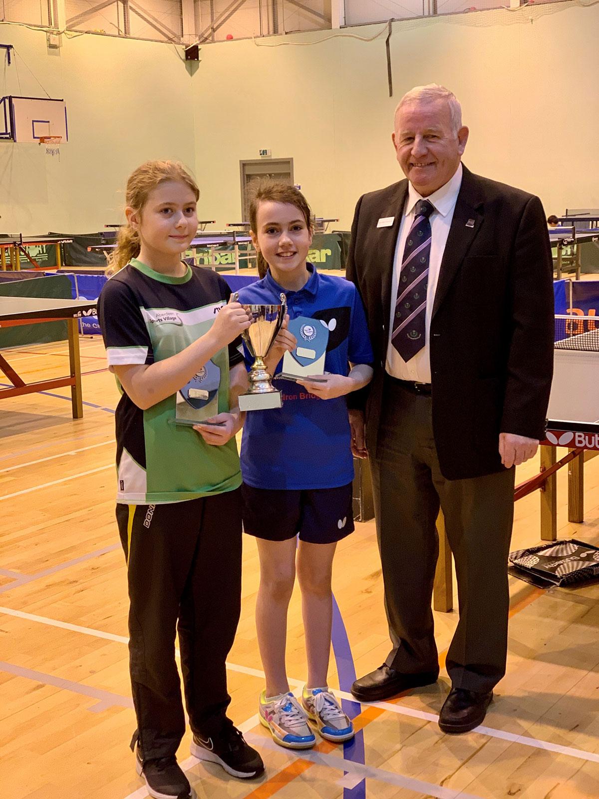 PS-Girls-Doubles-Winners-Maja-Wojcicka-Megan-Mulhern