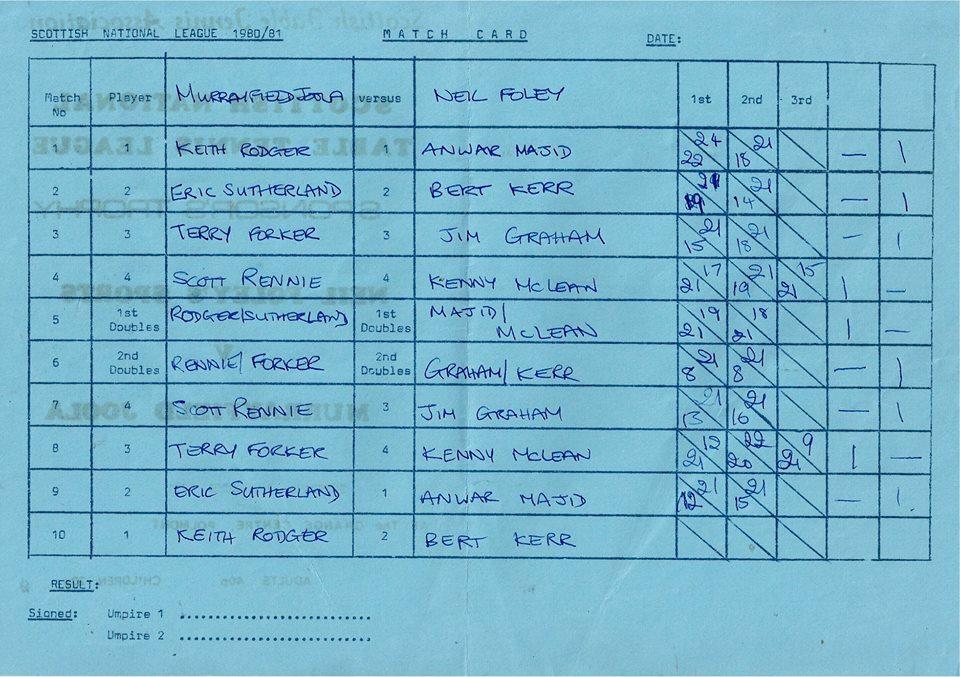 SNL-1981-2