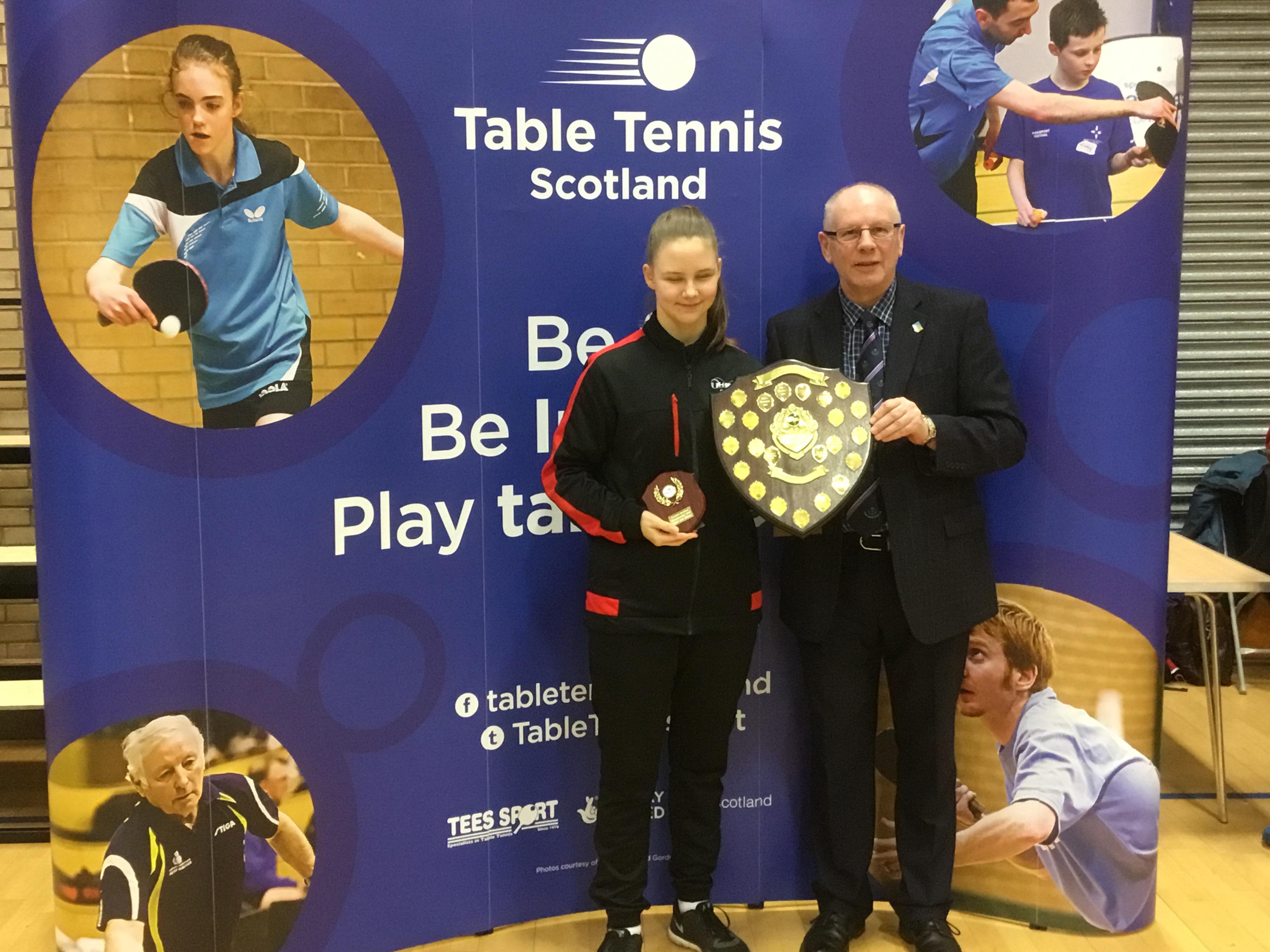 Scottish National Championships Juniors & Cadets