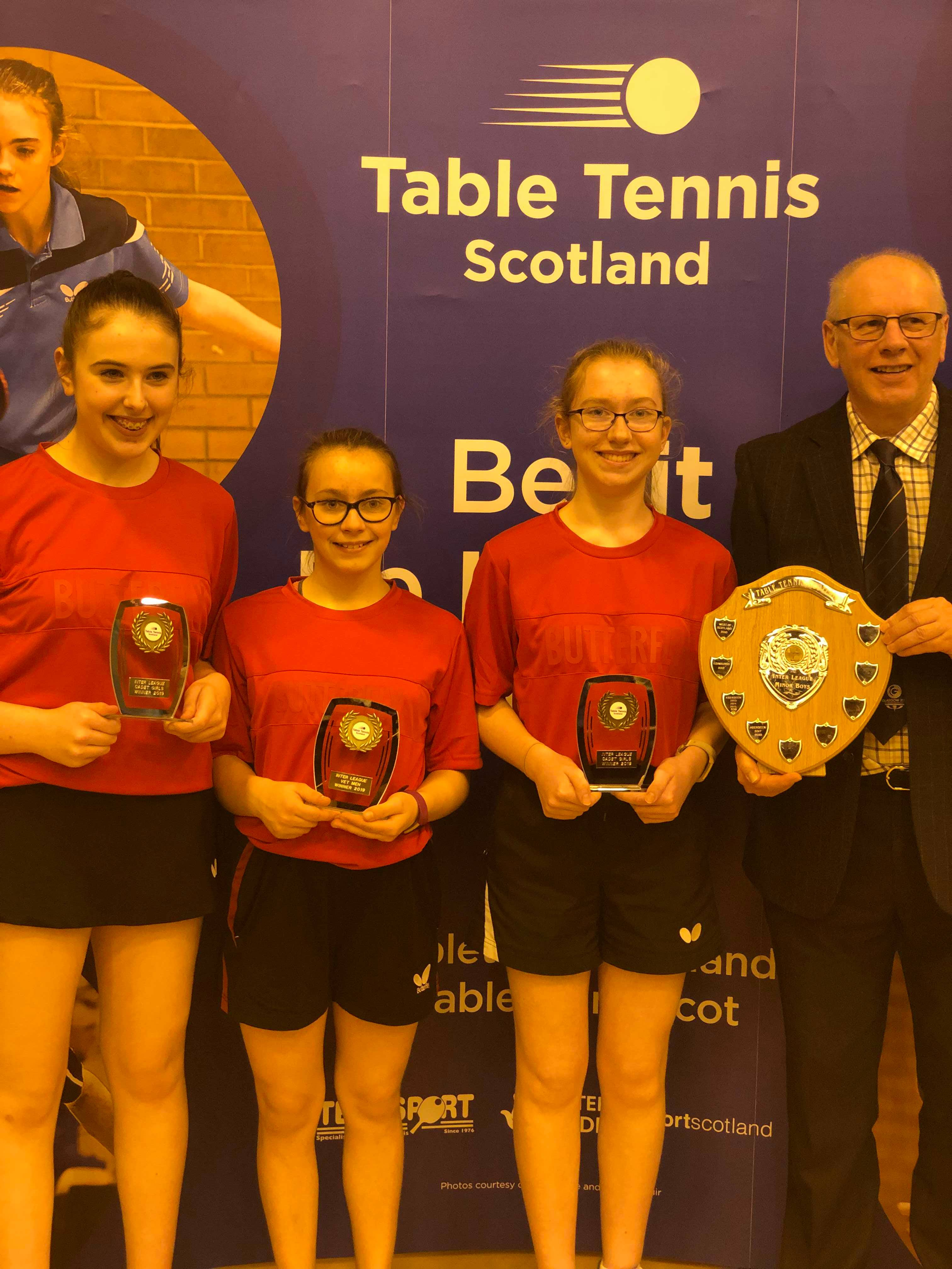 Inter League Results 2019
