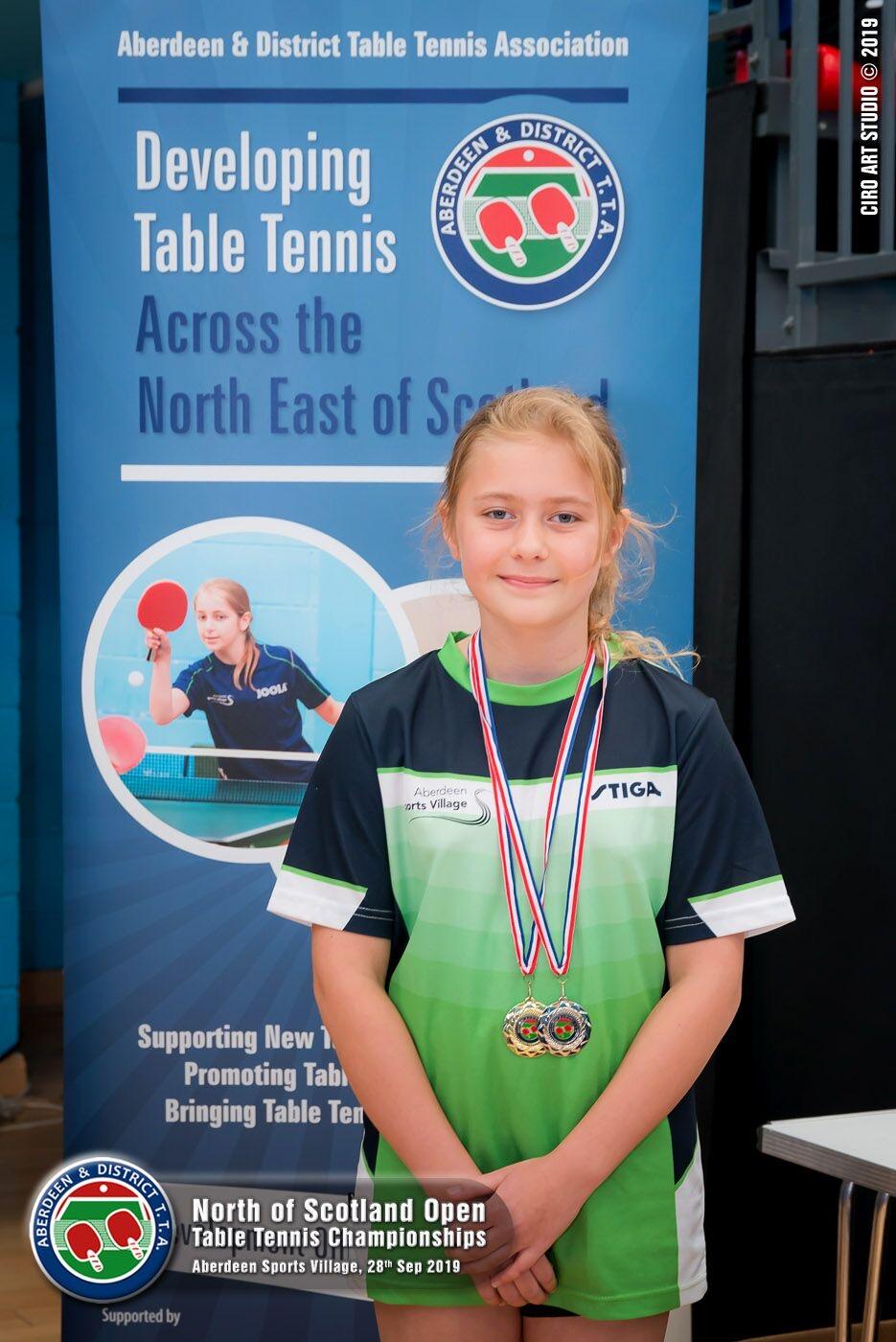 North of Scotland Open